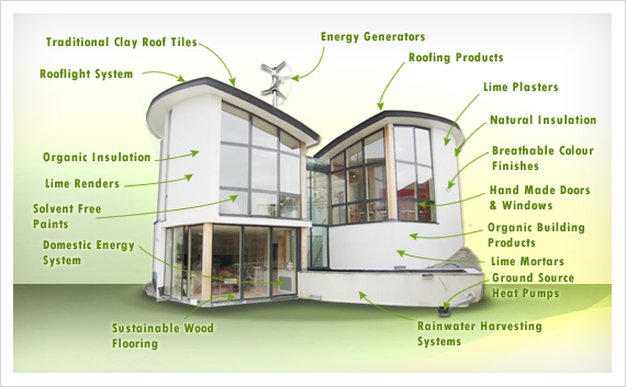 Eco Friendly Remodeling In Los Angeles